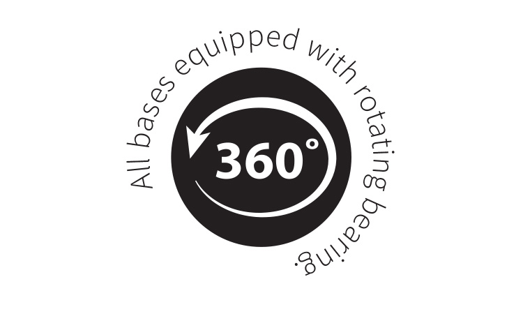 360° of rotation Logo